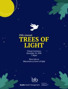 Trees of Light poster